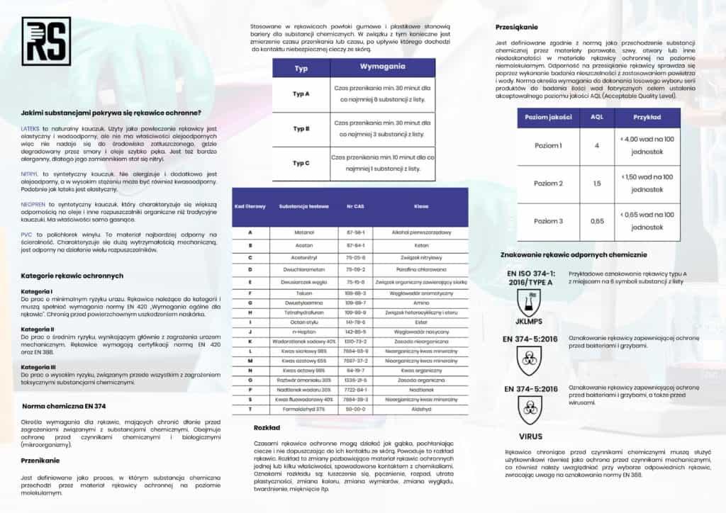 tabela odporności chemicznej